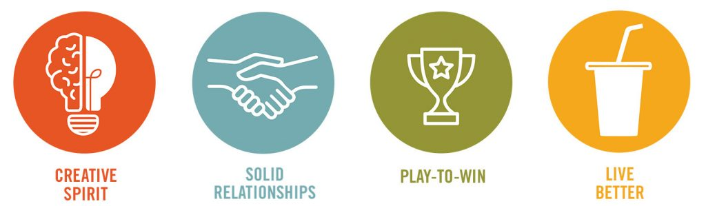 Creative spirit, solid relationships, play-to-win, live better