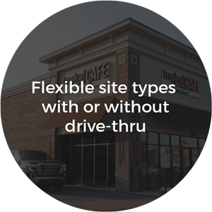 Flexible site types with or without drive-thru