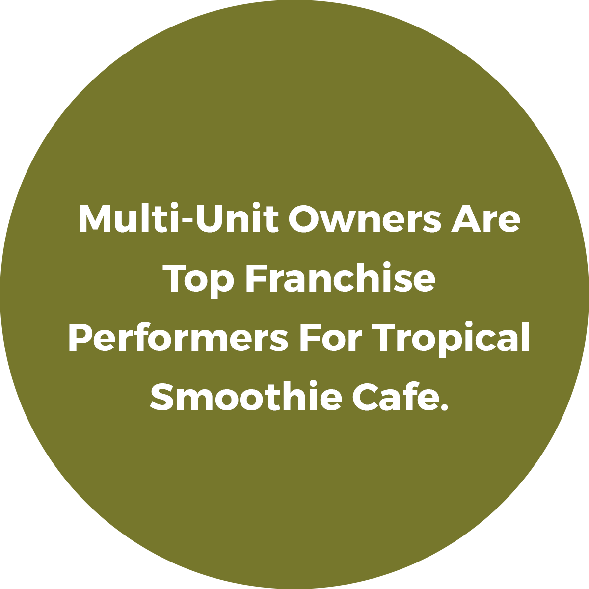 Multi-Unit Owners are Top Franchise Performers for Tropical Smoothie Cafe
