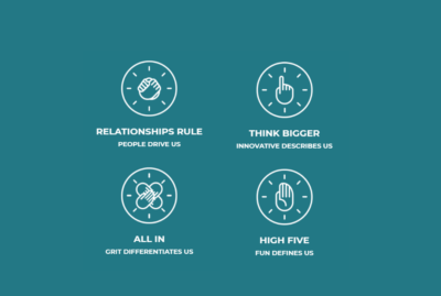 core values, relationships rule, think bigger, all in, high five